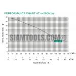 """ปั๊มหอยโข่ง TCP-170 -1.5HP-(1""""X1"""") เครื่องมือการเกษตร"""