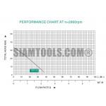"""ปั๊มอัตโนมัติ (ปั๊มเปลือย)TAIFU-TGP-125 (1""""X1"""":0.5HP.) เครื่องมือการเกษตร"""