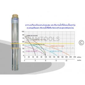 ปั๊มน้ำบาดาล DC พลังงานแสงอาทิตย์ - 4TSM6-84-110-1100 เครื่องมือการเกษตร